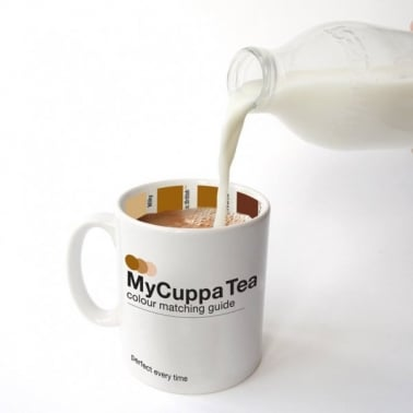 MyCuppa Tea Mugs